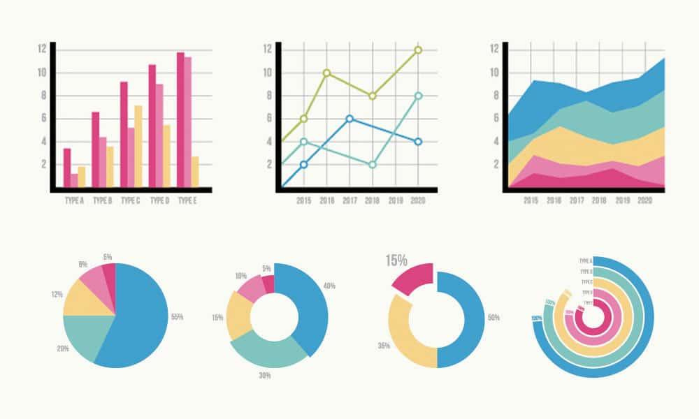 EpData.es, un excelente recurso que te permite buscar gráficos